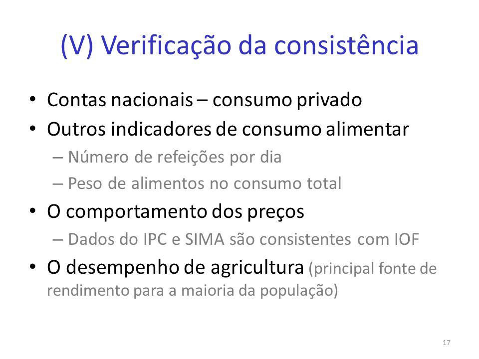 (V) Verificação da consistência Contas nacionais – consumo privado Outros indicadores de consumo alimentar – Número de refeições por dia – Peso de ali