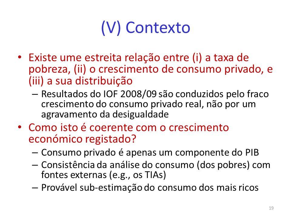 (V) Contexto Existe ume estreita relação entre (i) a taxa de pobreza, (ii) o crescimento de consumo privado, e (iii) a sua distribuição – Resultados d