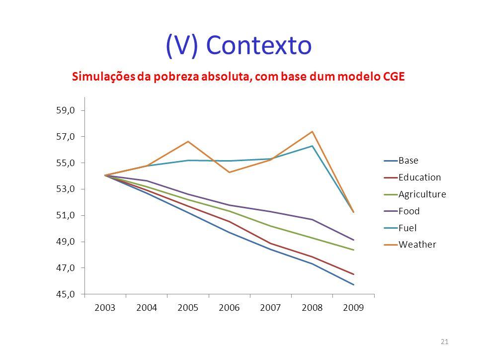 (V) Contexto 21 Simulações da pobreza absoluta, com base dum modelo CGE