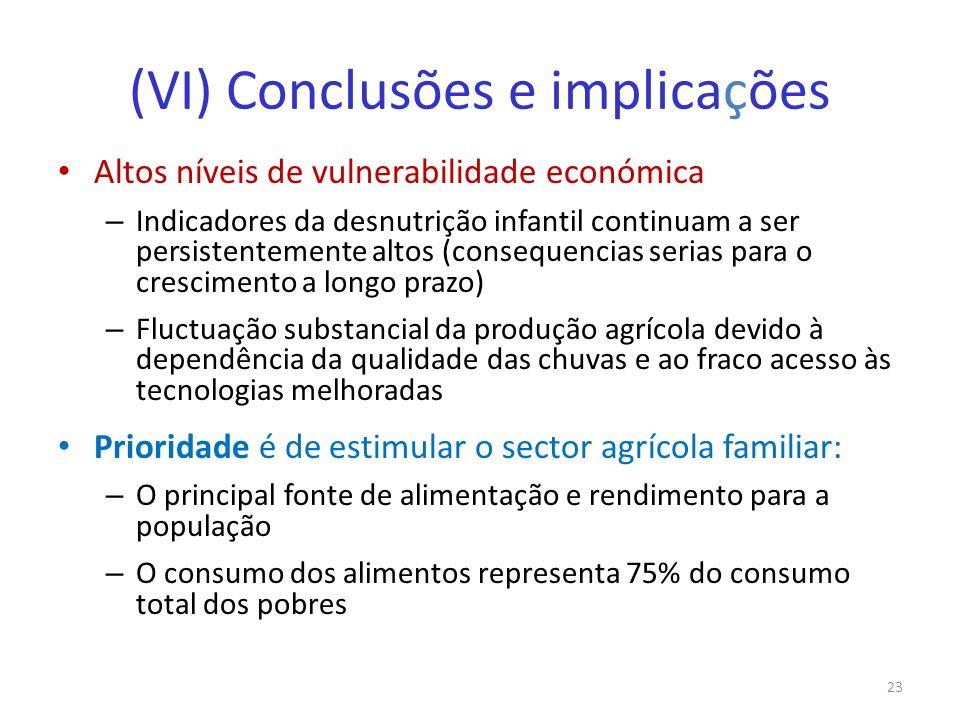 (VI) Conclusões e implicações Altos níveis de vulnerabilidade económica – Indicadores da desnutrição infantil continuam a ser persistentemente altos (