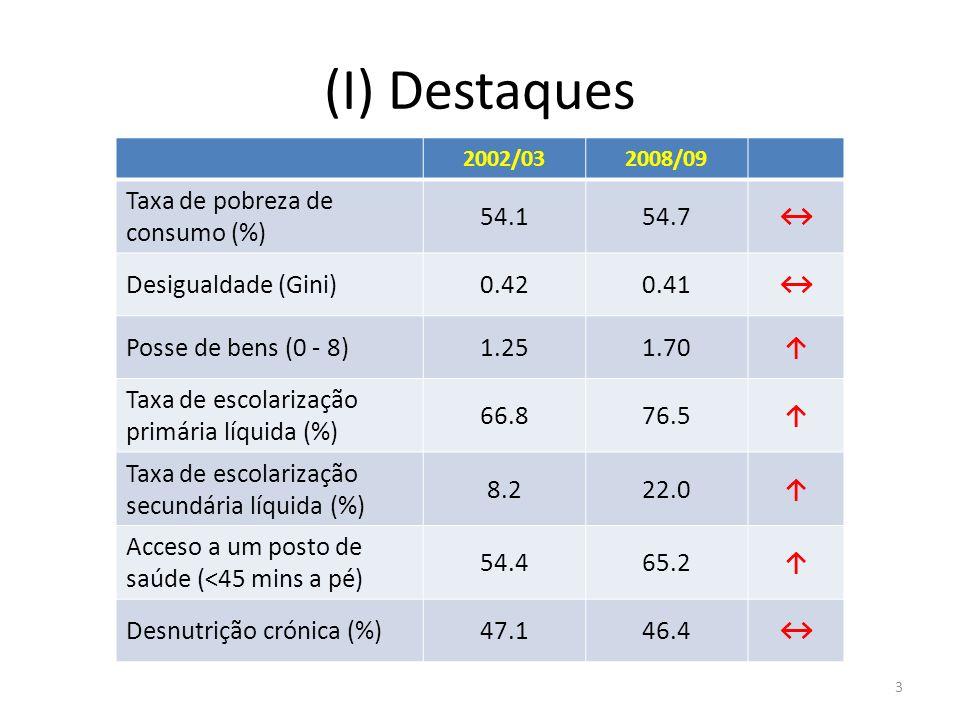 (I) Destaques 3 2002/032008/09 Taxa de pobreza de consumo (%) 54.154.7 Desigualdade (Gini)0.420.41 Posse de bens (0 - 8)1.251.70 Taxa de escolarização