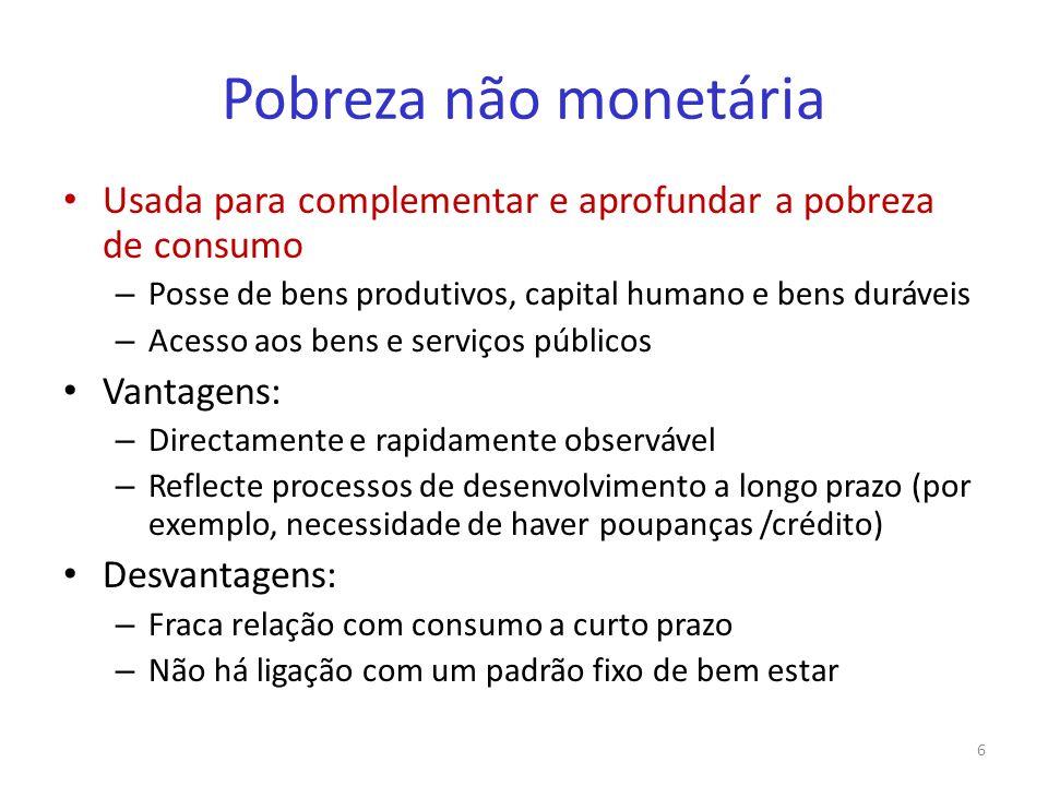 Pobreza não monetária Usada para complementar e aprofundar a pobreza de consumo – Posse de bens produtivos, capital humano e bens duráveis – Acesso ao