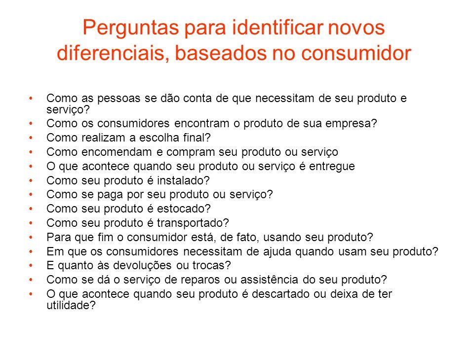 Perguntas para identificar novos diferenciais, baseados no consumidor Como as pessoas se dão conta de que necessitam de seu produto e serviço? Como os
