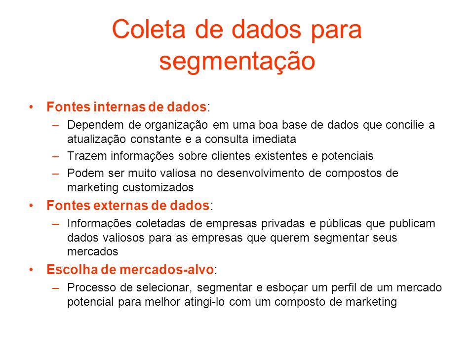 Coleta de dados para segmentação Fontes internas de dados: –Dependem de organização em uma boa base de dados que concilie a atualização constante e a