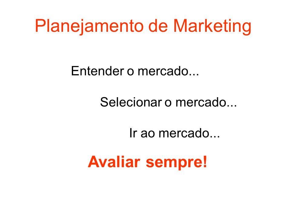 Planejamento de Marketing Entender o mercado... Selecionar o mercado... Ir ao mercado... Avaliar sempre!