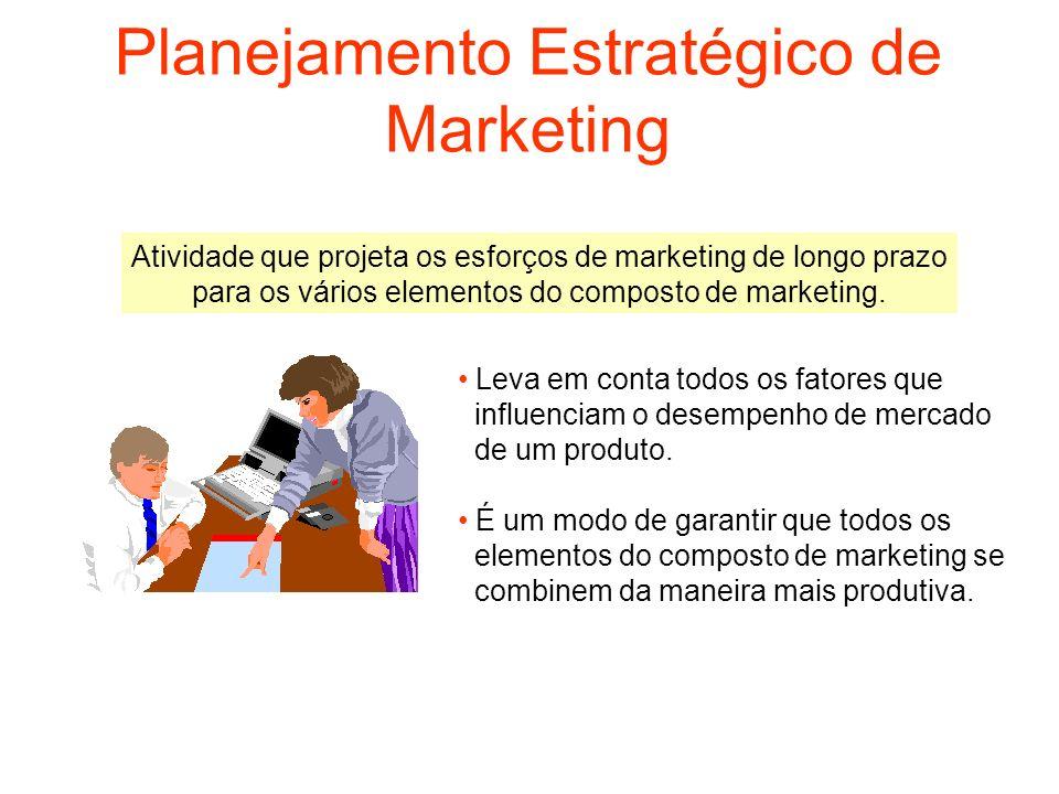Planejamento Estratégico de Marketing Atividade que projeta os esforços de marketing de longo prazo para os vários elementos do composto de marketing.