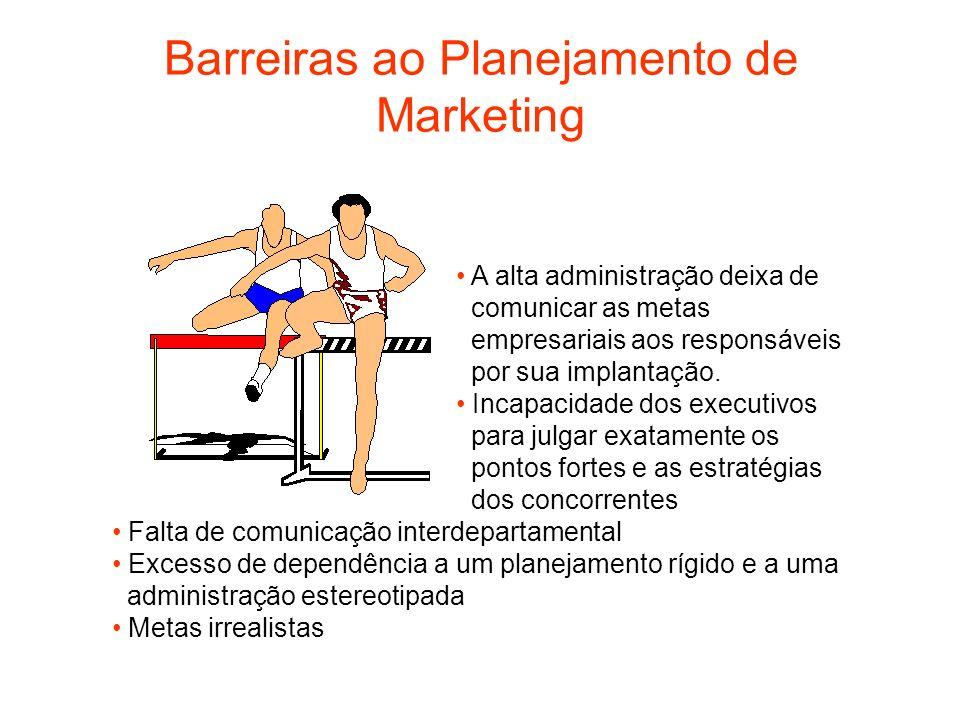Barreiras ao Planejamento de Marketing A alta administração deixa de comunicar as metas empresariais aos responsáveis por sua implantação. Incapacidad