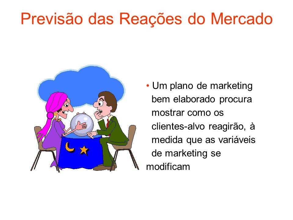 Previsão das Reações do Mercado Um plano de marketing bem elaborado procura mostrar como os clientes-alvo reagirão, à medida que as variáveis de marke