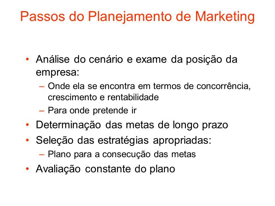 Passos do Planejamento de Marketing Análise do cenário e exame da posição da empresa: –Onde ela se encontra em termos de concorrência, crescimento e r