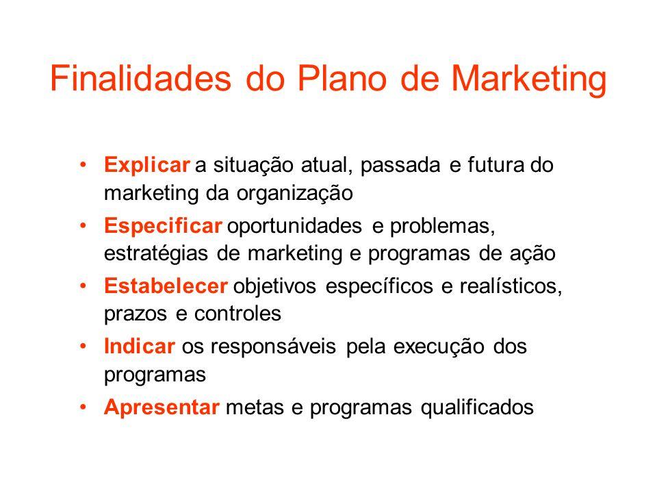 Finalidades do Plano de Marketing Explicar a situação atual, passada e futura do marketing da organização Especificar oportunidades e problemas, estra