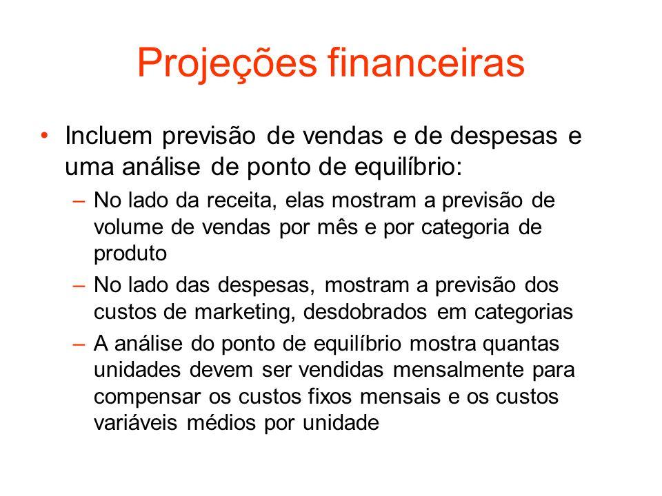 Projeções financeiras Incluem previsão de vendas e de despesas e uma análise de ponto de equilíbrio: –No lado da receita, elas mostram a previsão de v
