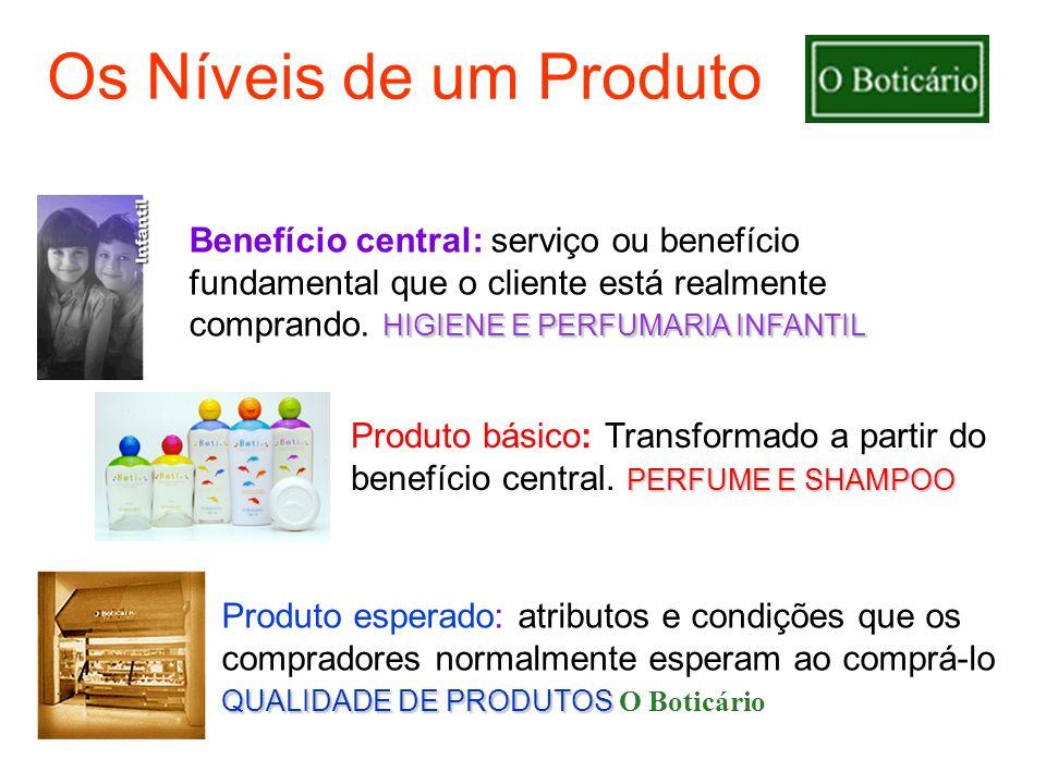 Benefício central: serviço ou benefício fundamental que o cliente está realmente HIGIENE E PERFUMARIA INFANTIL comprando. HIGIENE E PERFUMARIA INFANTI