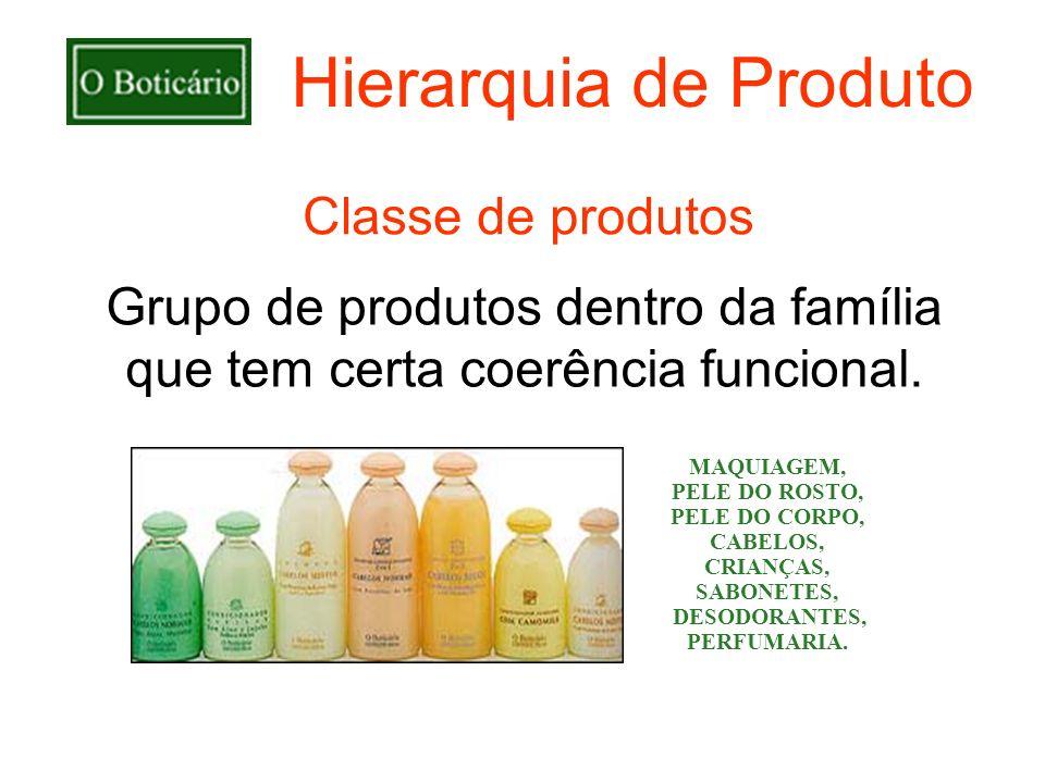 Hierarquia de Produto Classe de produtos MAQUIAGEM, PELE DO ROSTO, PELE DO CORPO, CABELOS, CRIANÇAS, SABONETES, DESODORANTES, PERFUMARIA. Grupo de pro