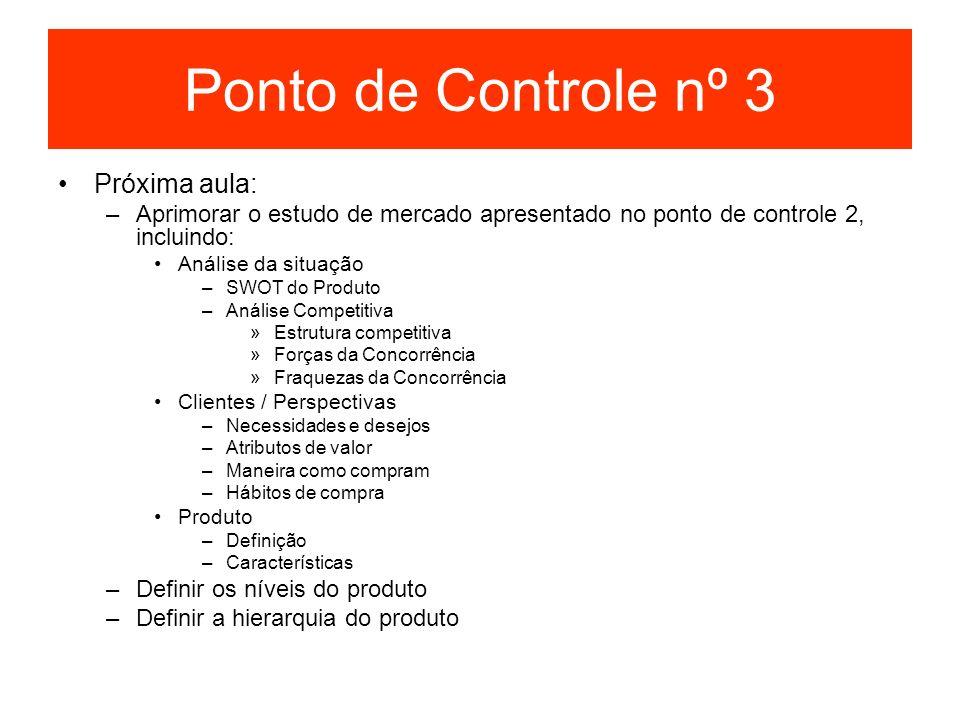 Ponto de Controle nº 3 Próxima aula: –Aprimorar o estudo de mercado apresentado no ponto de controle 2, incluindo: Análise da situação –SWOT do Produt