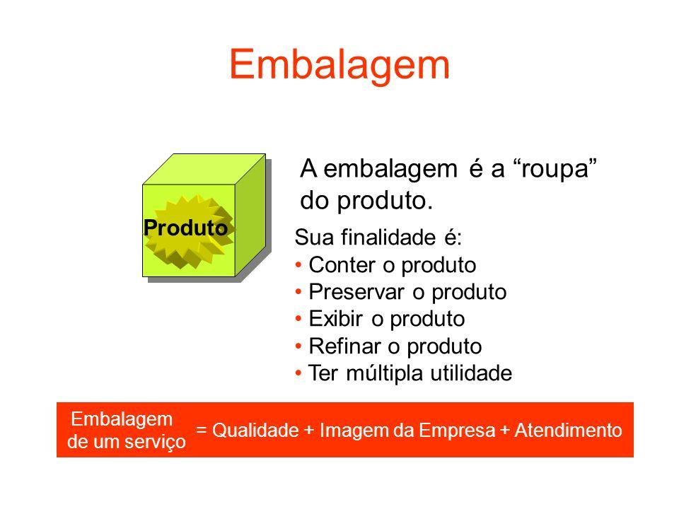 Embalagem Produto A embalagem é a roupa do produto. Sua finalidade é: Conter o produto Preservar o produto Exibir o produto Refinar o produto Ter múlt