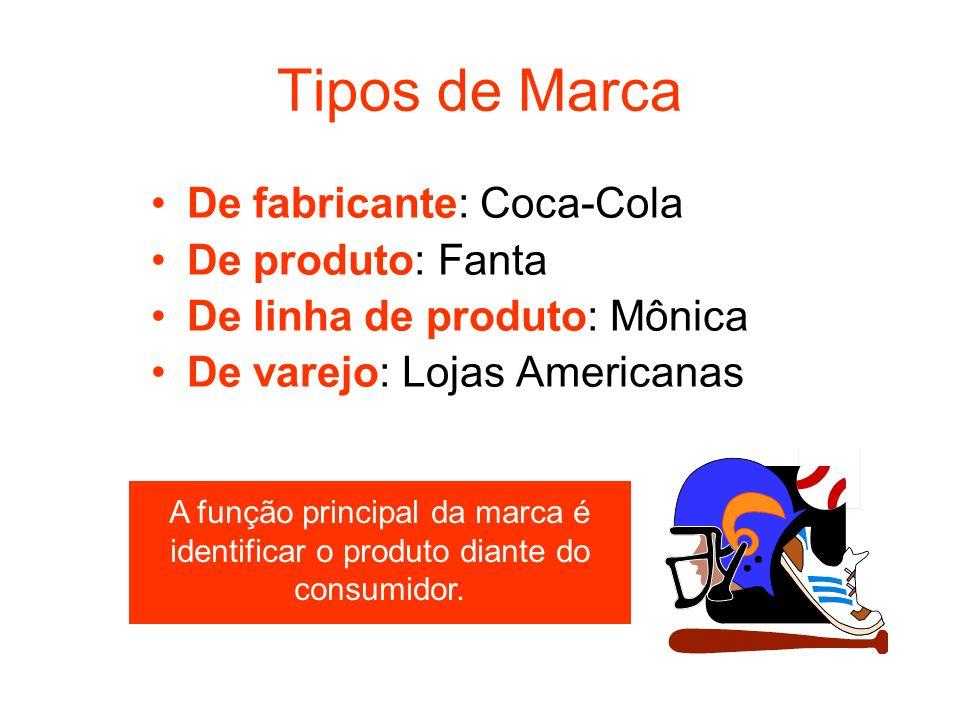 Tipos de Marca De fabricante: Coca-Cola De produto: Fanta De linha de produto: Mônica De varejo: Lojas Americanas A função principal da marca é identi