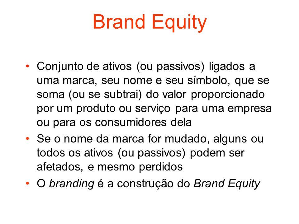 Brand Equity Conjunto de ativos (ou passivos) ligados a uma marca, seu nome e seu símbolo, que se soma (ou se subtrai) do valor proporcionado por um p