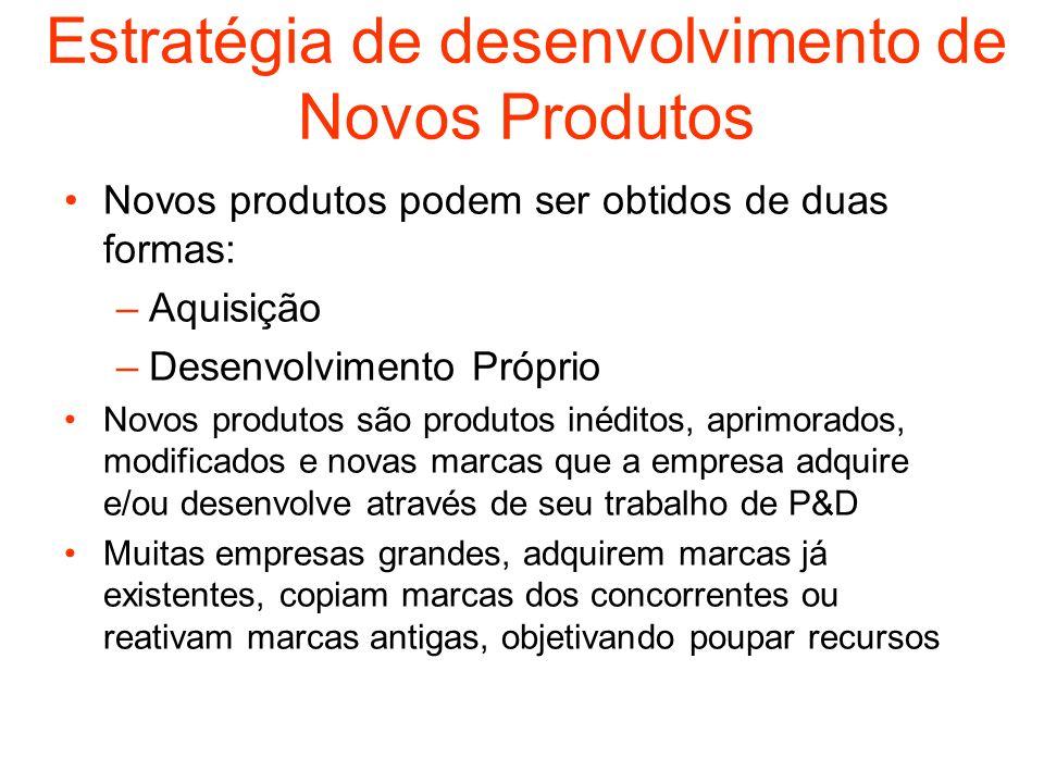 Estratégia de desenvolvimento de Novos Produtos Novos produtos podem ser obtidos de duas formas: –Aquisição –Desenvolvimento Próprio Novos produtos sã