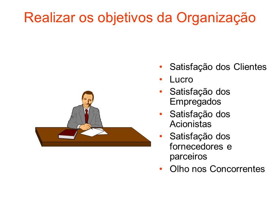 Realizar os objetivos da Organização Satisfação dos Clientes Lucro Satisfação dos Empregados Satisfação dos Acionistas Satisfação dos fornecedores e p