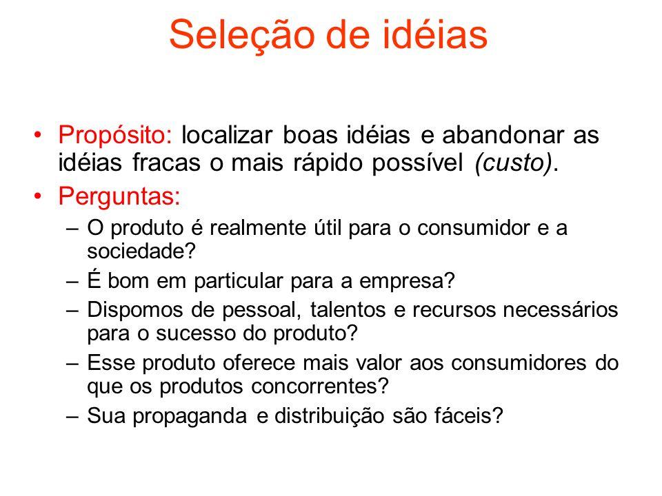 Propósito: localizar boas idéias e abandonar as idéias fracas o mais rápido possível (custo). Perguntas: –O produto é realmente útil para o consumidor