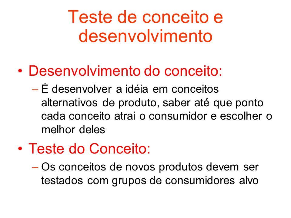 Desenvolvimento do conceito: –É desenvolver a idéia em conceitos alternativos de produto, saber até que ponto cada conceito atrai o consumidor e escol