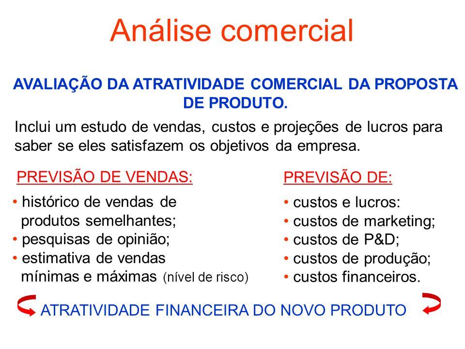 Análise comercial Inclui um estudo de vendas, custos e projeções de lucros para saber se eles satisfazem os objetivos da empresa. AVALIAÇÃO DA ATRATIV
