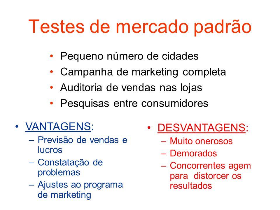 Testes de mercado padrão Pequeno número de cidades Campanha de marketing completa Auditoria de vendas nas lojas Pesquisas entre consumidores VANTAGENS