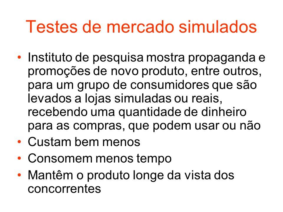 Testes de mercado simulados Instituto de pesquisa mostra propaganda e promoções de novo produto, entre outros, para um grupo de consumidores que são l