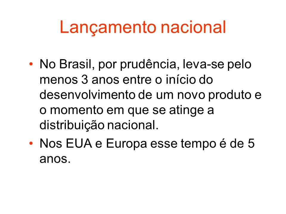 Lançamento nacional No Brasil, por prudência, leva-se pelo menos 3 anos entre o início do desenvolvimento de um novo produto e o momento em que se ati