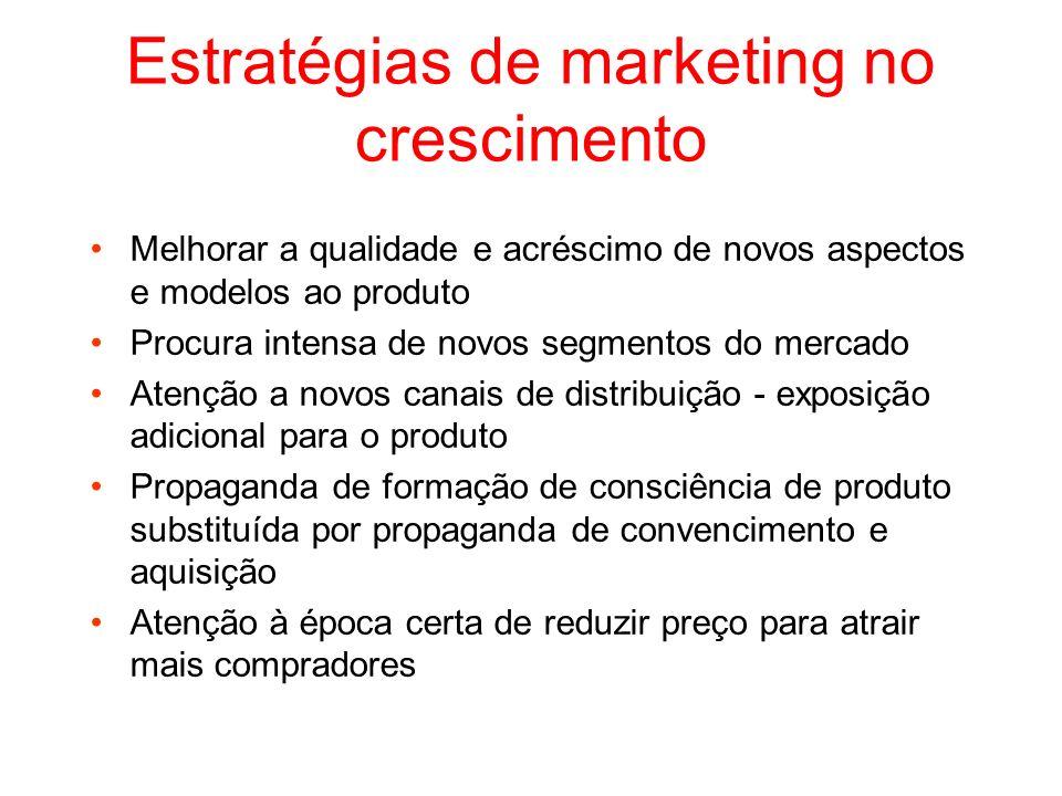 Estratégias de marketing no crescimento Melhorar a qualidade e acréscimo de novos aspectos e modelos ao produto Procura intensa de novos segmentos do