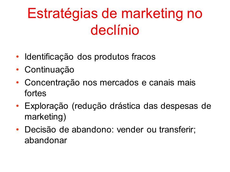 Estratégias de marketing no declínio Identificação dos produtos fracos Continuação Concentração nos mercados e canais mais fortes Exploração (redução