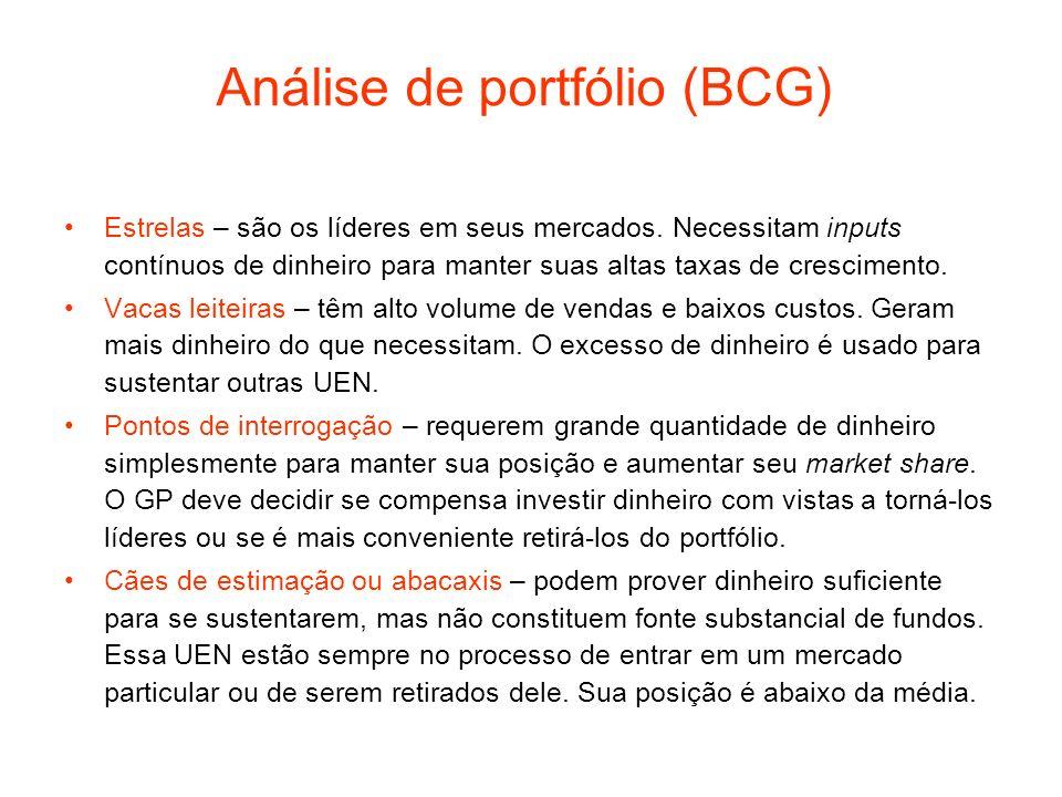 Análise de portfólio (BCG) Estrelas – são os líderes em seus mercados. Necessitam inputs contínuos de dinheiro para manter suas altas taxas de crescim