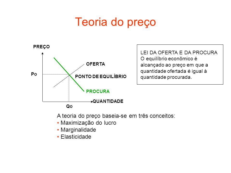 Teoria do preço OFERTA PROCURA PONTO DE EQUILÍBRIO PREÇO QUANTIDADE Po Qo LEI DA OFERTA E DA PROCURA O equilíbrio econômico é alcançado ao preço em qu
