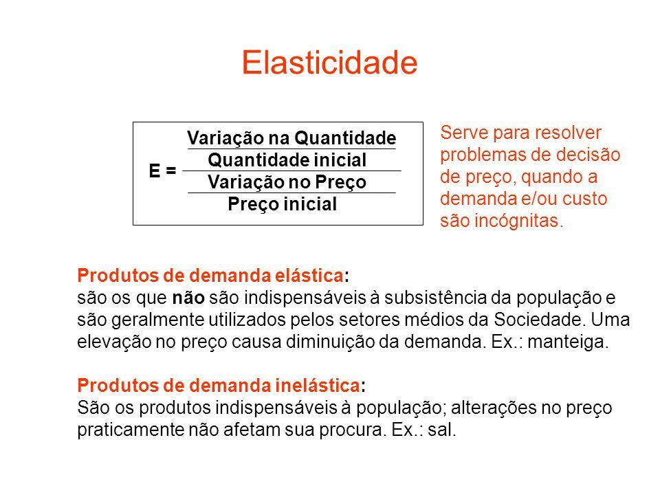 Elasticidade E = Variação na Quantidade Quantidade inicial Variação no Preço Preço inicial Serve para resolver problemas de decisão de preço, quando a