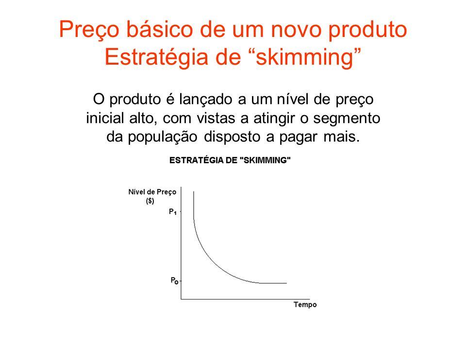 Preço básico de um novo produto Estratégia de skimming O produto é lançado a um nível de preço inicial alto, com vistas a atingir o segmento da popula