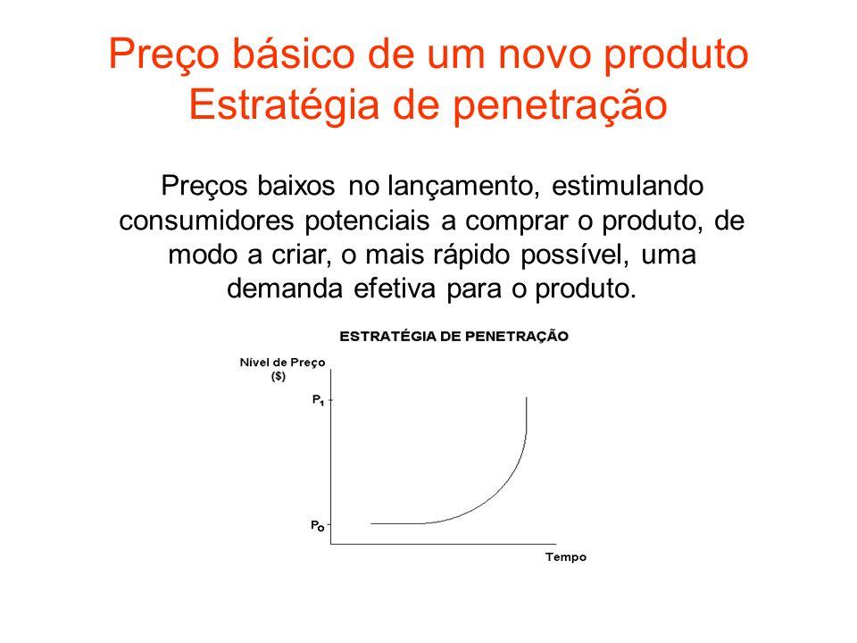 Preço básico de um novo produto Estratégia de penetração Preços baixos no lançamento, estimulando consumidores potenciais a comprar o produto, de modo