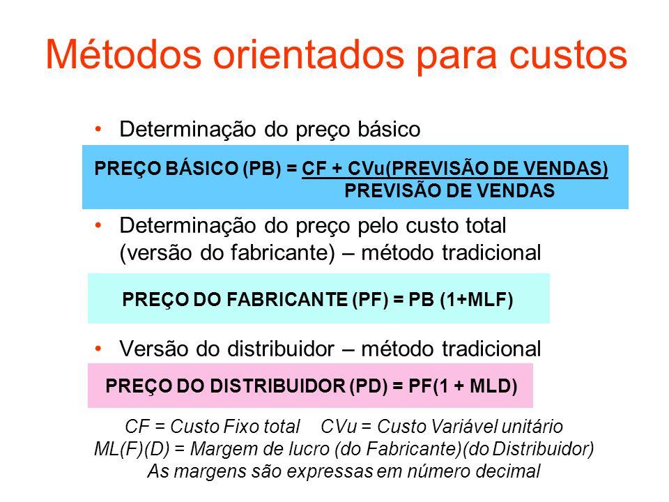 Métodos orientados para custos Determinação do preço básico Determinação do preço pelo custo total (versão do fabricante) – método tradicional Versão