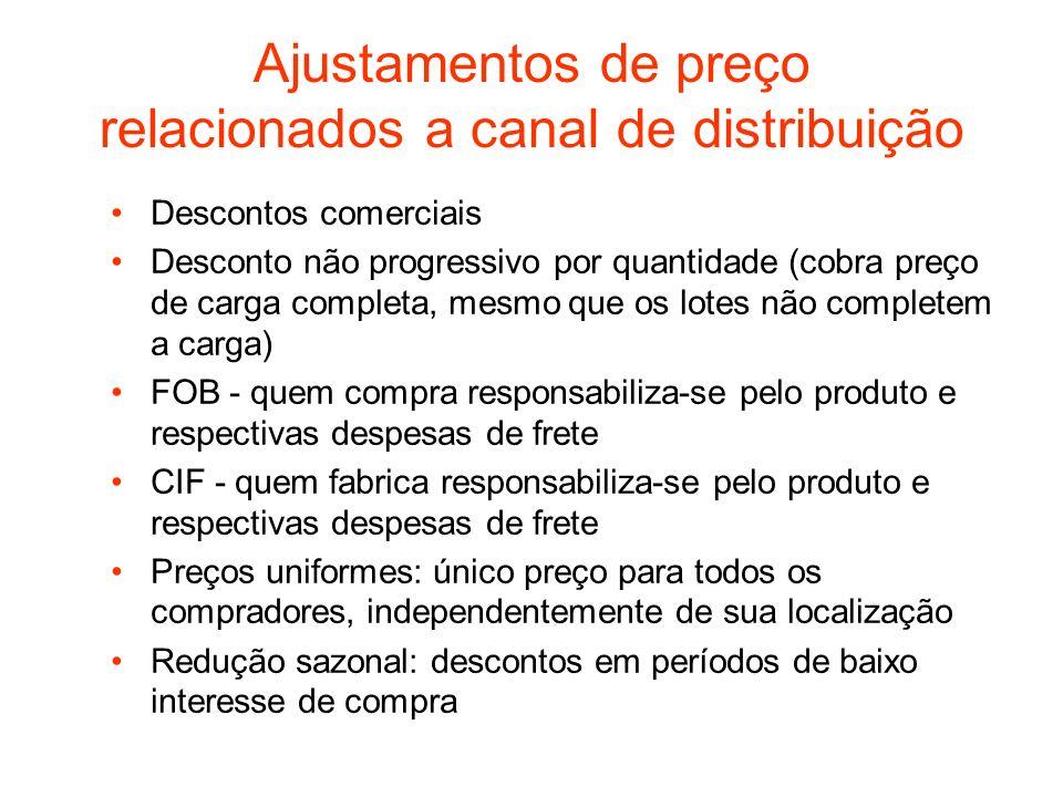 Ajustamentos de preço relacionados a canal de distribuição Descontos comerciais Desconto não progressivo por quantidade (cobra preço de carga completa
