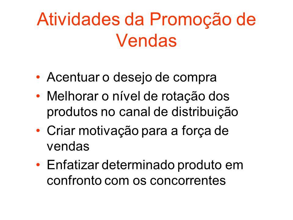 Atividades da Promoção de Vendas Acentuar o desejo de compra Melhorar o nível de rotação dos produtos no canal de distribuição Criar motivação para a