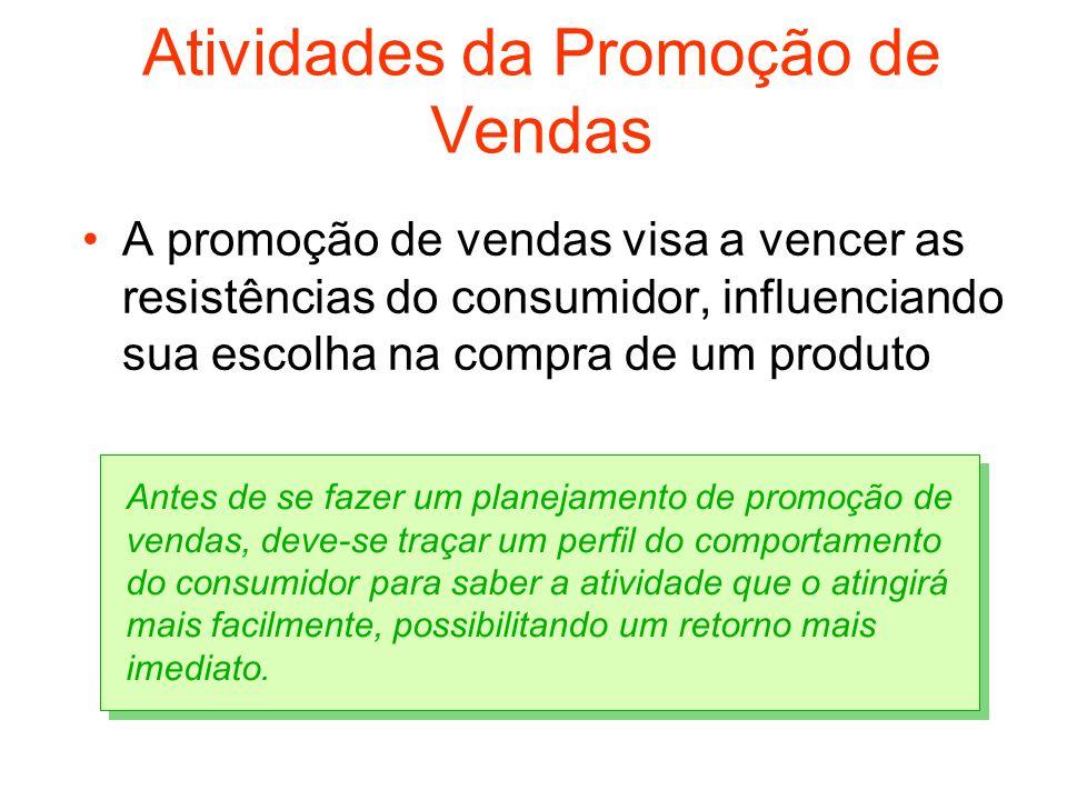 Atividades da Promoção de Vendas A promoção de vendas visa a vencer as resistências do consumidor, influenciando sua escolha na compra de um produto A