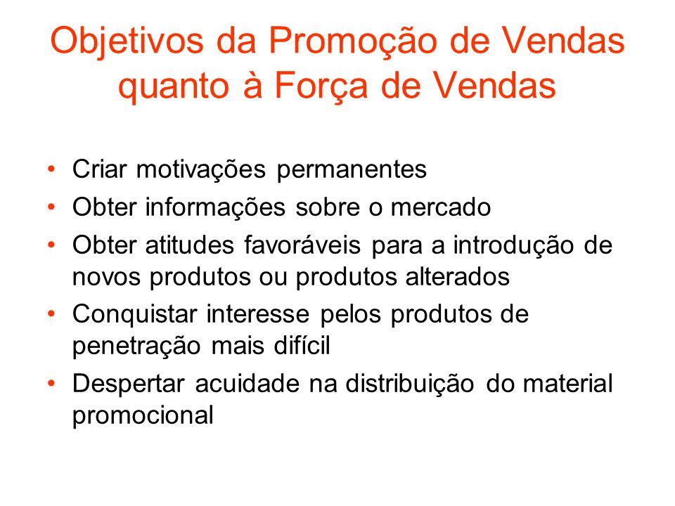 Objetivos da Promoção de Vendas quanto à Força de Vendas Criar motivações permanentes Obter informações sobre o mercado Obter atitudes favoráveis para