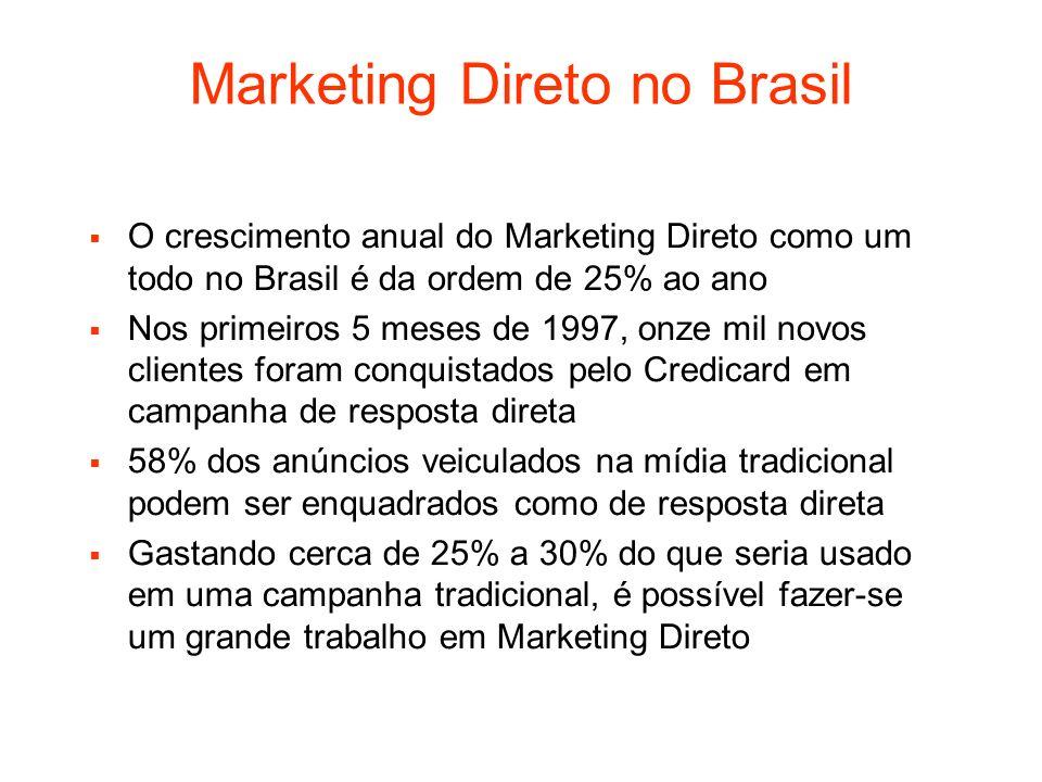 Marketing Direto no Brasil O crescimento anual do Marketing Direto como um todo no Brasil é da ordem de 25% ao ano Nos primeiros 5 meses de 1997, onze