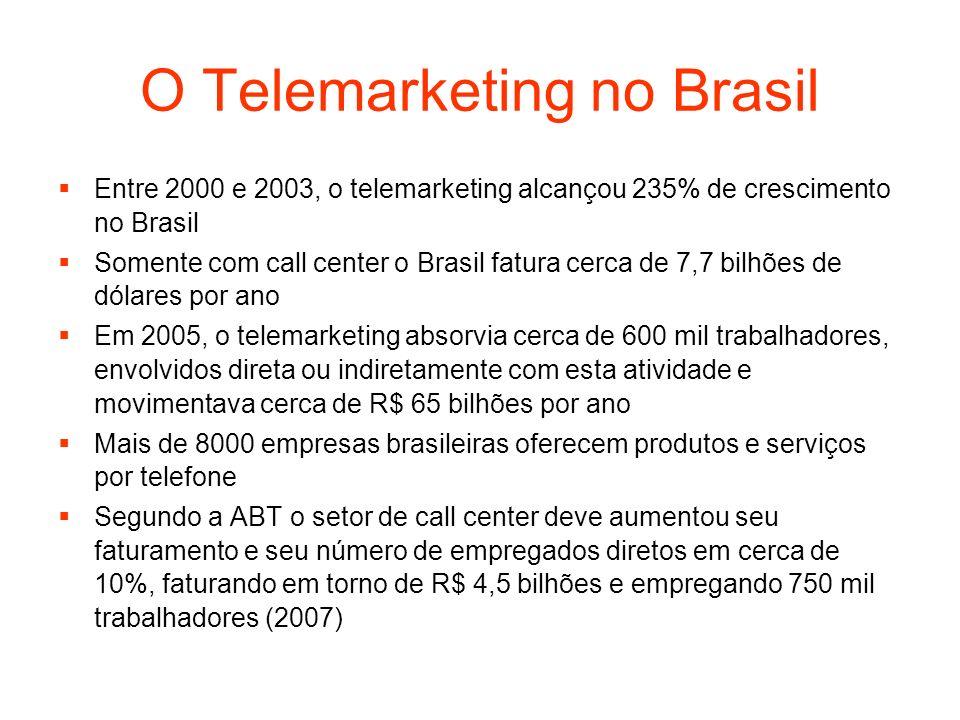 O Telemarketing no Brasil Entre 2000 e 2003, o telemarketing alcançou 235% de crescimento no Brasil Somente com call center o Brasil fatura cerca de 7