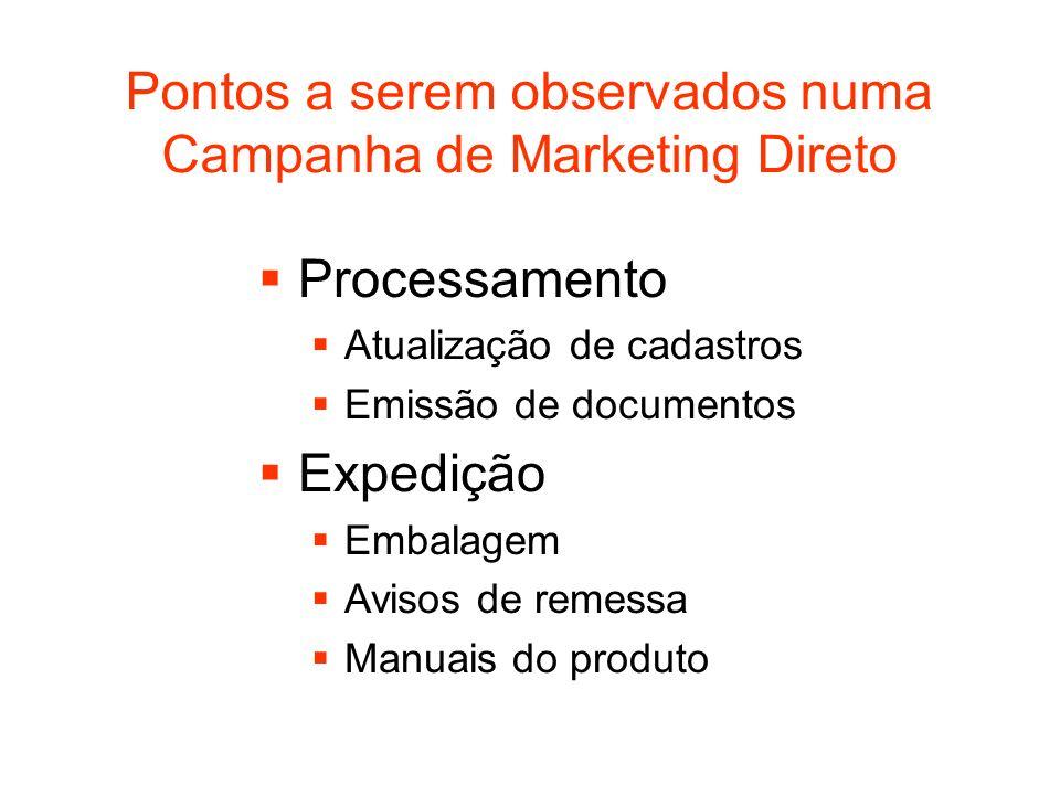 Pontos a serem observados numa Campanha de Marketing Direto Processamento Atualização de cadastros Emissão de documentos Expedição Embalagem Avisos de