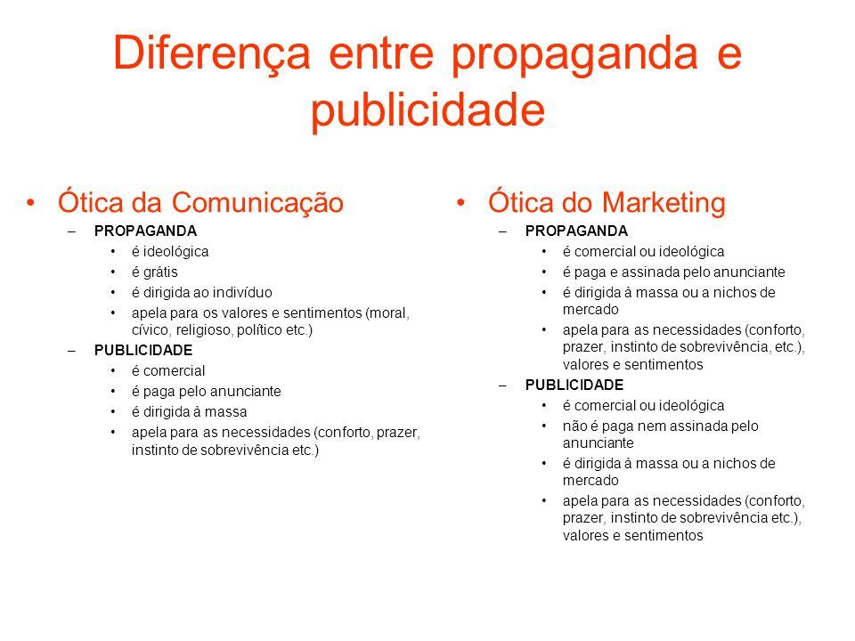 Diferença entre propaganda e publicidade Ótica da Comunicação –PROPAGANDA é ideológica é grátis é dirigida ao indivíduo apela para os valores e sentim