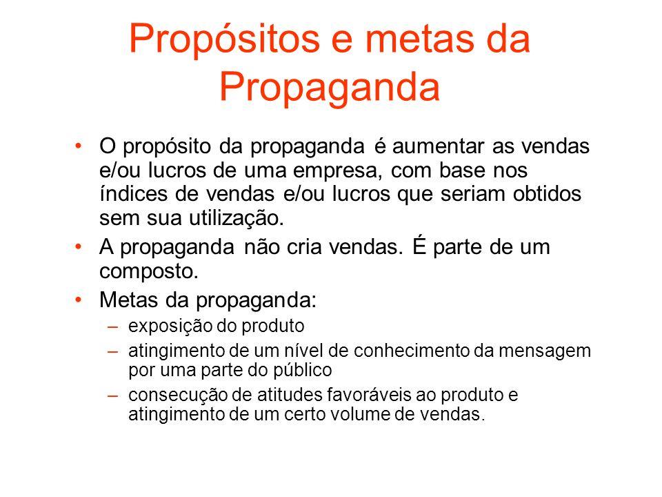 Propósitos e metas da Propaganda O propósito da propaganda é aumentar as vendas e/ou lucros de uma empresa, com base nos índices de vendas e/ou lucros