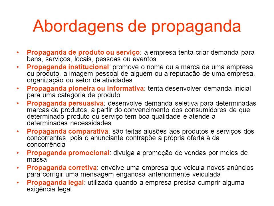 Abordagens de propaganda Propaganda de produto ou serviço: a empresa tenta criar demanda para bens, serviços, locais, pessoas ou eventos Propaganda in