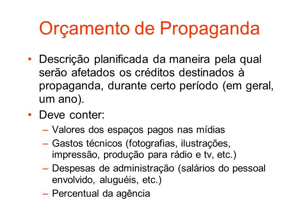 Orçamento de Propaganda Descrição planificada da maneira pela qual serão afetados os créditos destinados à propaganda, durante certo período (em geral