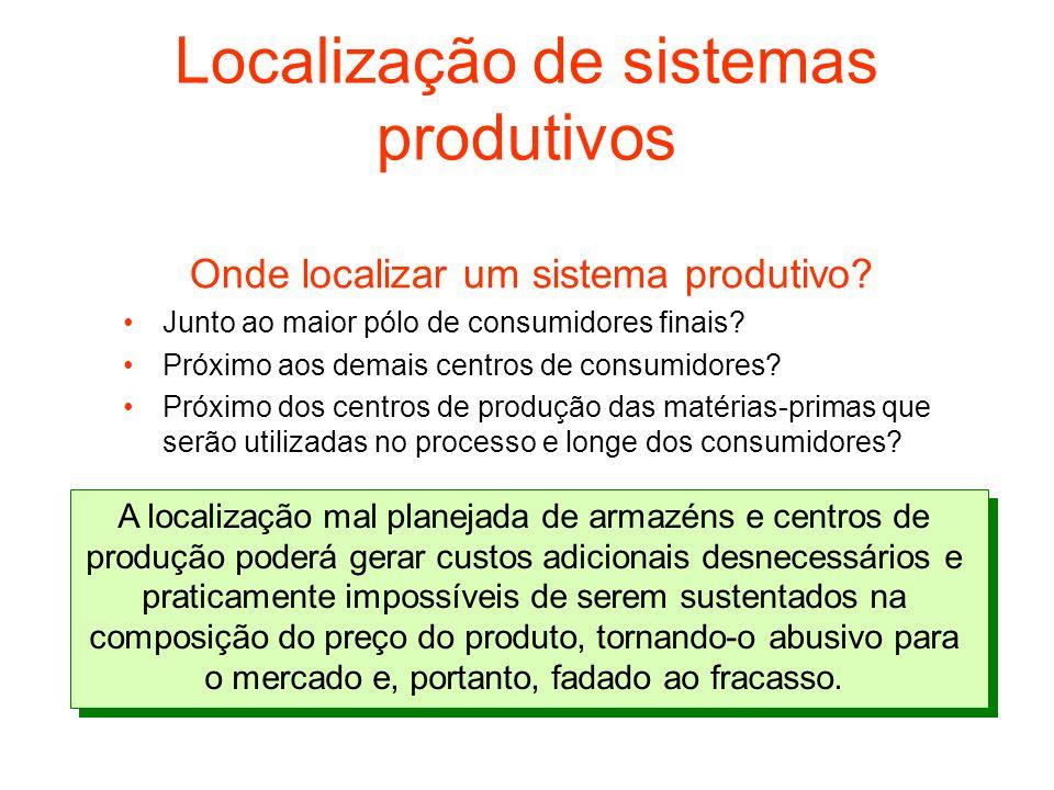 Localização de sistemas produtivos Onde localizar um sistema produtivo? Junto ao maior pólo de consumidores finais? Próximo aos demais centros de cons
