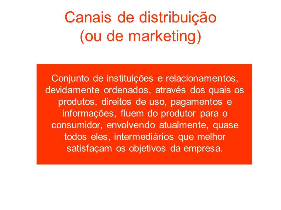 Canais de distribuição (ou de marketing) Conjunto de instituições e relacionamentos, devidamente ordenados, através dos quais os produtos, direitos de